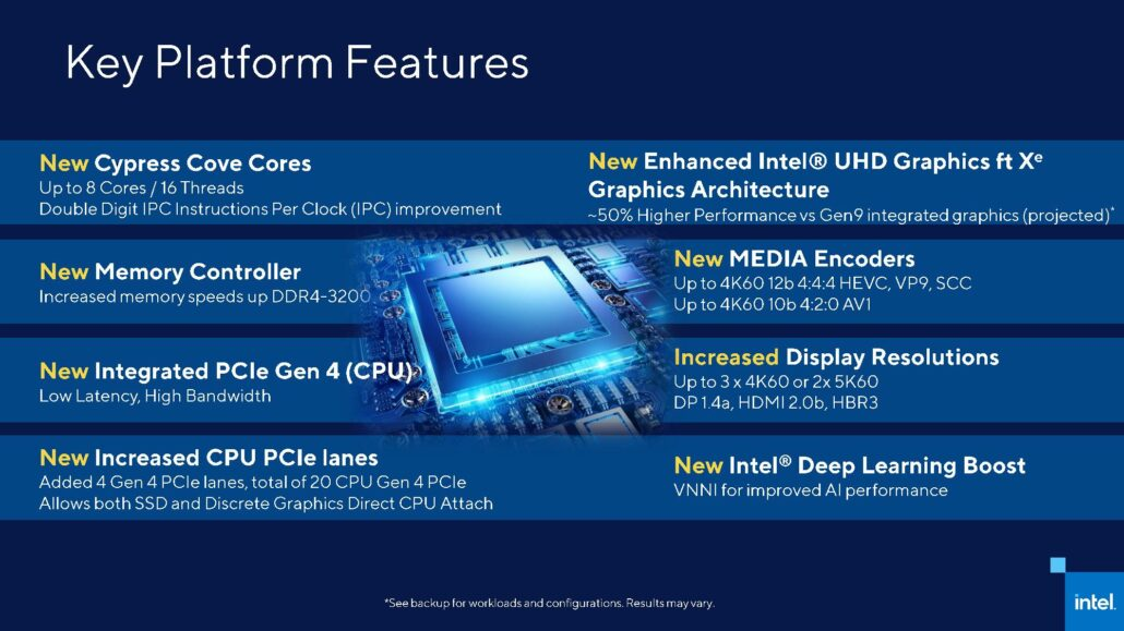 Intel 11th Gen Rocket Lake Desktop CPU_Q1 2021 Launch